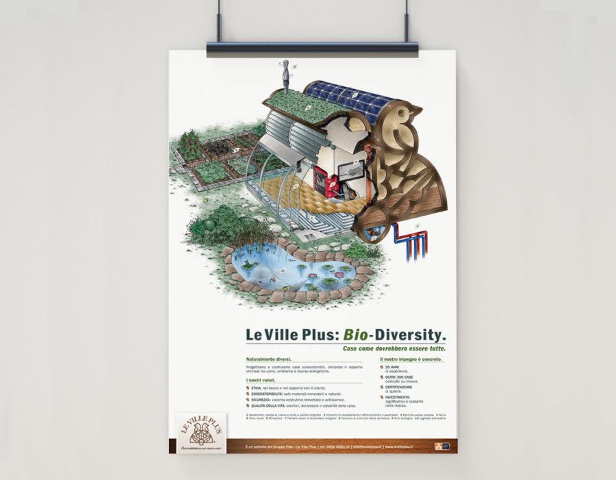 Pubblicità Gruppo Polo Le Ville Plus