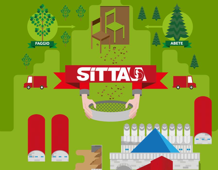 Video e spot pubblicitario Sitta