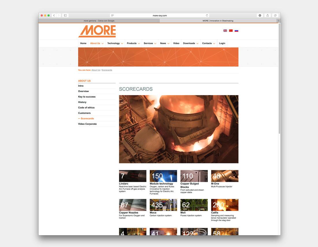 Web design sito internet More