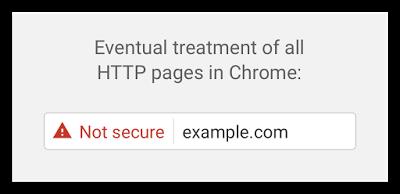 google https posizionamento
