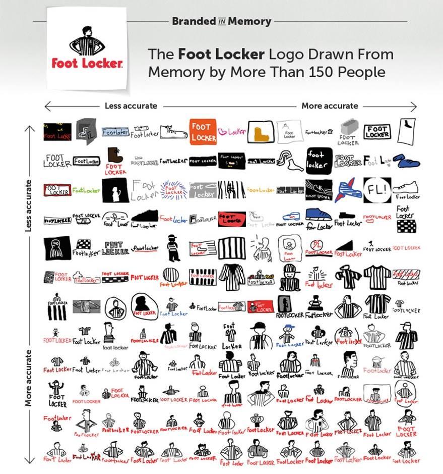 Foot_Locker_Branded_in_memory
